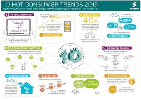 Consommation 2015 : un grand pas vers la connectivité - Le Monde Numérique | Hightech, domotique, robotique et objets connectés sur le Net | Scoop.it