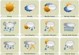 Monsieur Météo: associez ces dessins aux commentaires météorologiques | Remue-méninges FLE | Scoop.it