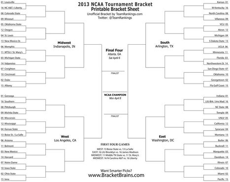 Braquets de la NCAA 2013 | College Basketball | Scoop.it