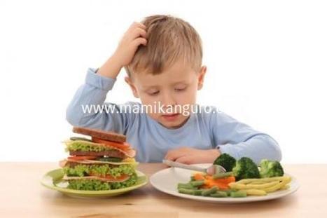 ¿Cómo afecta la nutrición en el desarrollo y aprendizaje en niños ...   educación infantil   Scoop.it