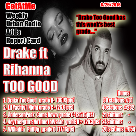 GetAtMe Weekly Urban Radio Report Card- Drake ft Rihanna TOO GOOD is has our top grade this week... #ImJustTooGood | GetAtMe | Scoop.it