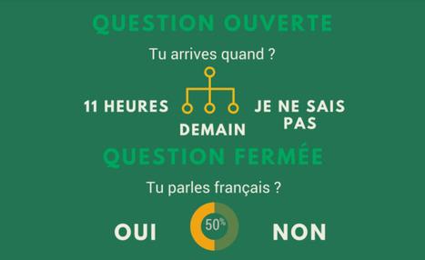Les questions | FLE enfants | Scoop.it
