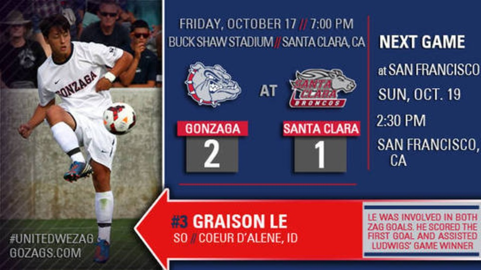MSOC | Zags Start Conference Play with Win | WCC Weekend Updates | Scoop.it