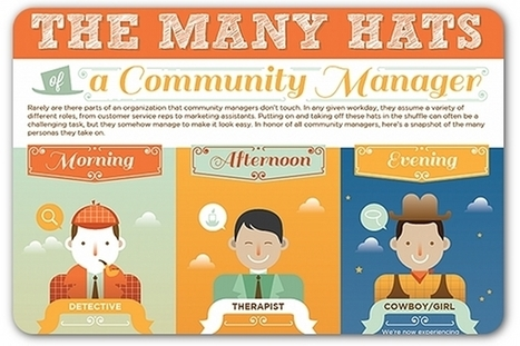 The many hats of a community manager [Infographic] | Social Media Topics of Interest | Scoop.it