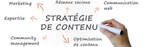 Comment élaborer votre stratégie de marketing de contenu | E-Commerce - Marketing | Scoop.it