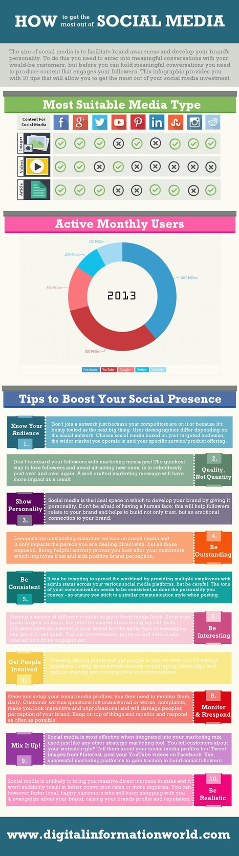 Get The Most Out Of Social Media | Infographic | Online tips & social media nieuws | Scoop.it