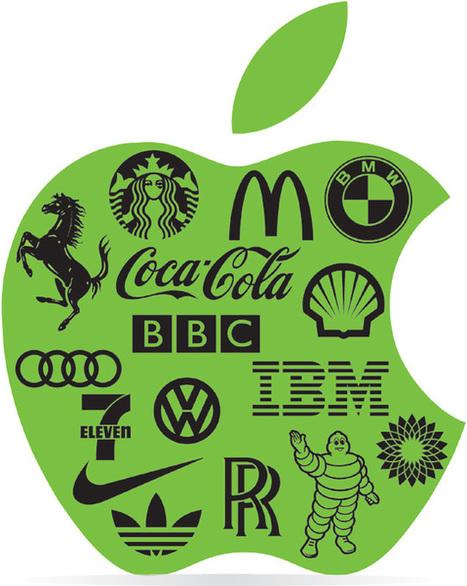 Brand meaning: Brand equals Image | warc.com | BRANDS | Scoop.it