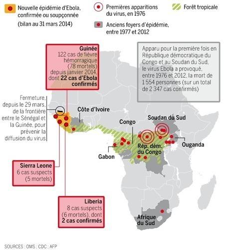 Ebola | Epic pics | Scoop.it