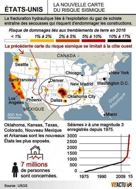 Des séismes déclenchés par l'activité industrielle pétrolière et gazière | Ca m'interpelle... | Scoop.it