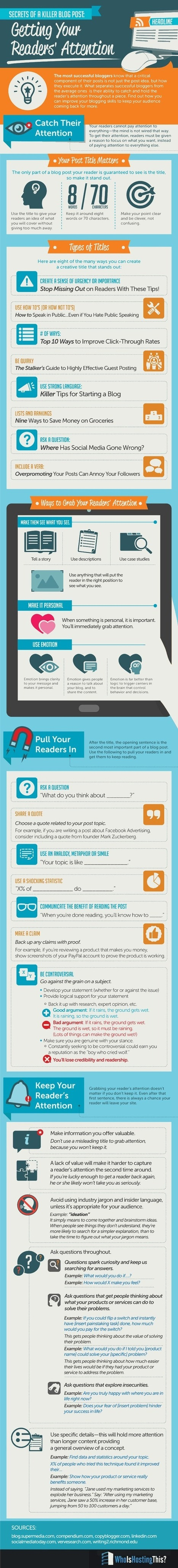 The Secrets to Writing an Attention-Grabbing Blog Post [Infographic] | digital marketing strategy | Scoop.it