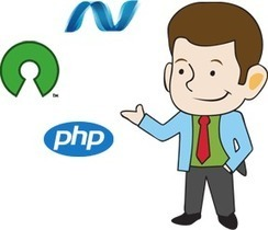 Dedicate PHP Developers: Advantages Of Dedicated Hired Full Time PHP Developer | Manish Shrimal | Scoop.it