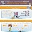 Infographie : Les Français et la consommation cross canal 3/3 : Les offres promotionnelles | Mercatique | Scoop.it