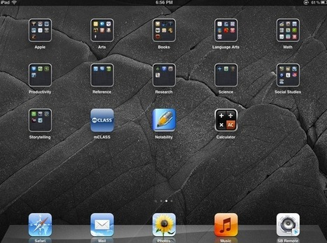 My Guide to iPad Deployment in School | Creating Lifelong Learners | Tech in Education Articles | Scoop.it