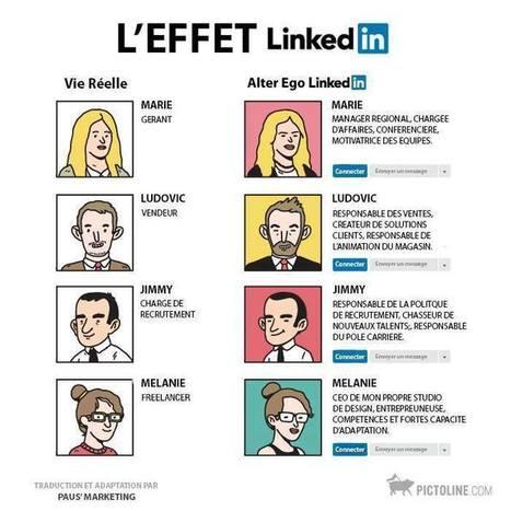 6 erreurs à ne plus commettre sur les réseaux sociaux professionnels | Mon Community Management | Scoop.it