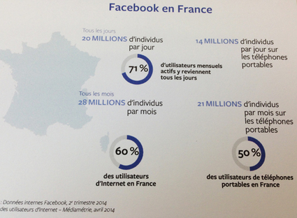 Etude Facebook Travel : near and now | Office de tourisme du canal du Midi professionnels | Scoop.it