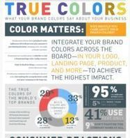 True Colors: What Your Brand Colors Say About Your Business [Infographic] | Business Coaching For Online Growth | Scoop.it