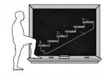 Algunas ideas para una nueva carrera profesional docente   Educación a Distancia (EaD)   Scoop.it