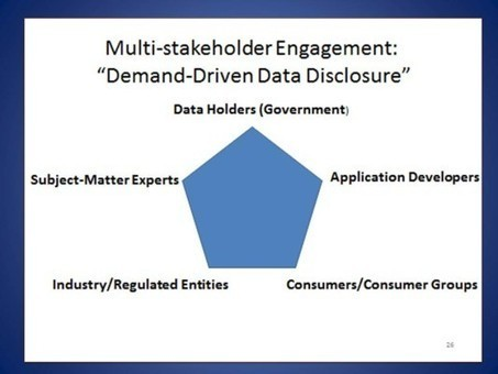NEW: Time for Demand Driven Open Data - Open Data Now | dataInnovation | Scoop.it