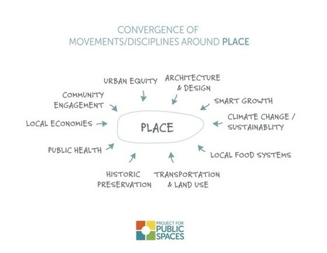 A Thriving Future of Places: Placemaking as the New Urban Agenda - Project for Public Spaces | Suburban Land Trusts | Scoop.it