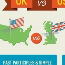 UK vs US spelling: Separated by a Common Language | Visual.ly | Literacy, Education and Common Core Standards in School and at Home | Scoop.it