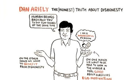 Can We be Honest and Dishonest at the Same Time? - The Truth About Dishonesty | Coaching Leaders | Scoop.it