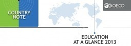 Where U.S. stands in education internationally — new report | 21st Century Literacy and Learning | Scoop.it