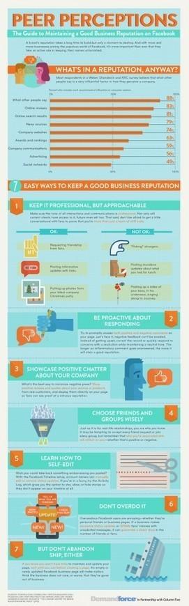 L'e-réputation pour les nuls gratuitement | Digital Martketing 101 | Scoop.it