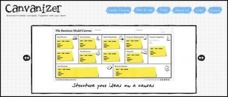 Canvanizer, para diseñar el modelo de negocio de tu empresa usando Canvas | Gerencia de Servicio al cliente | Scoop.it