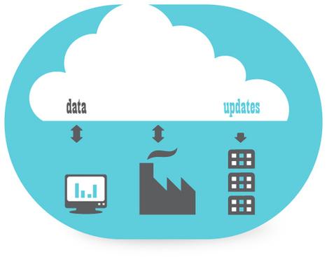 In-Field Update   Remotely Configure, Fleet Management, Firmware Update   Exosite   Device Management System   Scoop.it