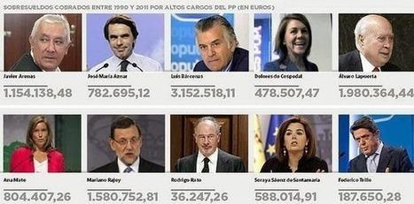 """El caso """"Rodrigo Rato"""" demuestra que el """"PP"""" es el nido donde nace la corrupción   @CNA_ALTERNEWS   La R-Evolución de ARMAK   Scoop.it"""