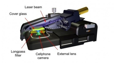 3D-printed attachment turns smartphones into sub-wavelength microscopes | design & interface | Scoop.it