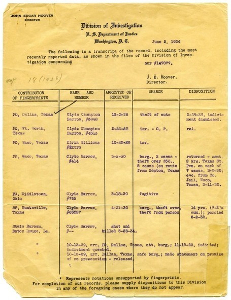PRIMARY DOCUMENT #1 : Clyde & Barrow's criminal record. | Crimeinthe1930sPATRICK | Scoop.it