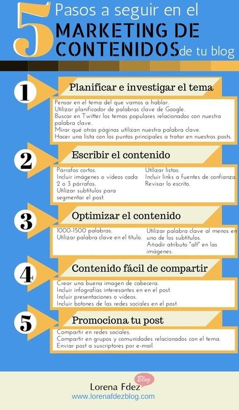 ¿Eres blogger? 5 consejos para mejorar el marketing de contenidos | COMUNICACIONES DIGITALES | Scoop.it