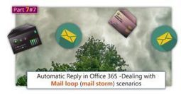 Automatic Reply in Office 365 -Dealing with mail loop (mail storm) scenarios |Part 7#7    | o365info.com | Scoop.it