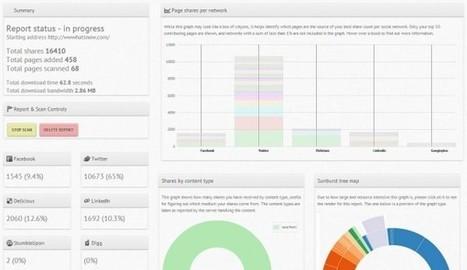#Socialcrawlytics, analiza cómo se distribuye tu #Web entre las #RedesSociales | Management & Leadership | Scoop.it