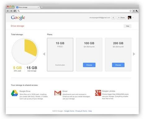 Google unifica el almacenamiento gratuito hasta 15 GB para Drive, Gmail y Google+ | Siempre humanismo | Scoop.it