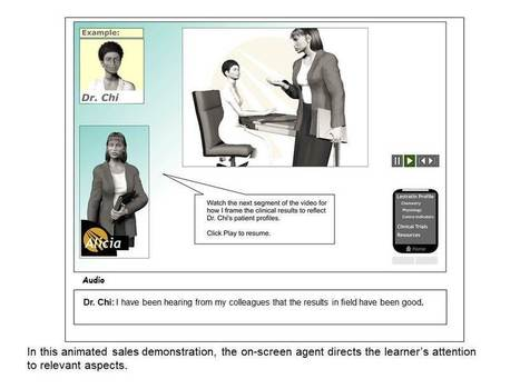 Animations: When to Use Them and When to Lose Them | Organizational Learning and Development | Scoop.it