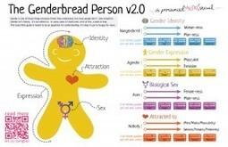 Le sexe biologique : une autre illusion | Txy | Txy - Communauté des Travestis, Transgenres & Transidentitaires | Scoop.it