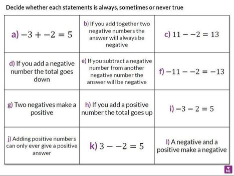 New GCSE – what's the problem? | maths ydb | Scoop.it