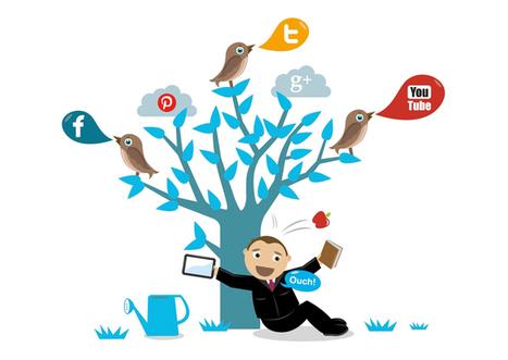 Partagez vos sondages sur les réseaux sociaux - JulienRio.com | Solutions Marketing | Scoop.it