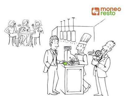 Le décret sur le Titre restaurant dématérialisé   Moneo Resto 1ère carte Titres-Restaurant   Scoop.it