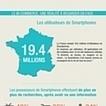 Infographie : Les chiffres du m-commerce en 2012 | Bulles d'Ecommerce | Scoop.it