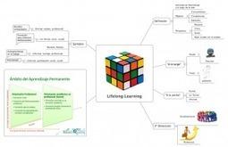 ¿Pueden los mapas mentales ayudarnos en nuestro trabajodiario? | eduhackers.org | Scoop.it