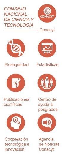 Índice de Revistas Mexicanas de Divulgación Científica y Tecnológica   gestión del conocimiento   Scoop.it