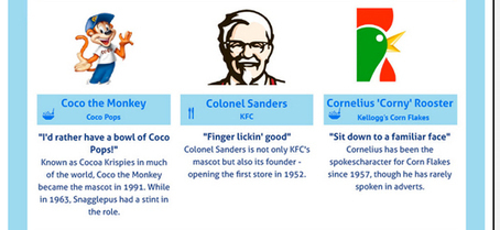 The 50 most iconic brand mascots | Infographic | Creative Bloq | Mascots in the news | Scoop.it