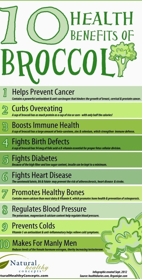 10 Health Benefits of Broccoli [Infographic] | Useful Fitness Articles | Scoop.it