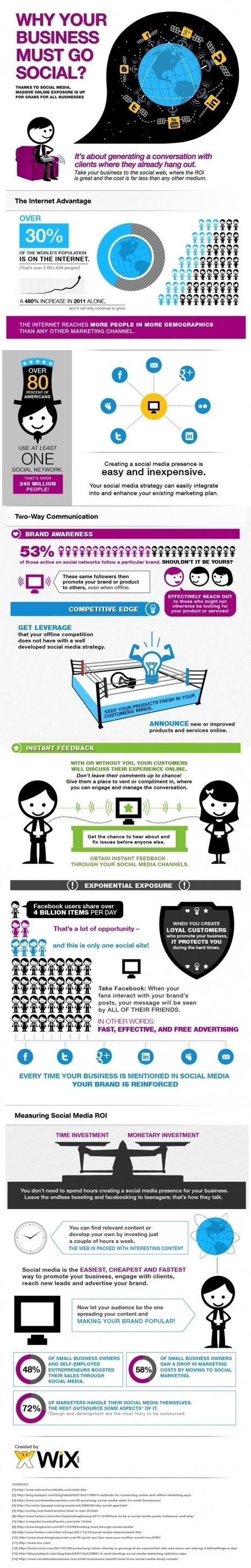 Marketing, PR, Sales, SEO, Social media, Online business, Consulting | Marketing | Scoop.it