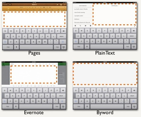 Apps That Improve the iPad Typing Experience | iPad classroom | Scoop.it