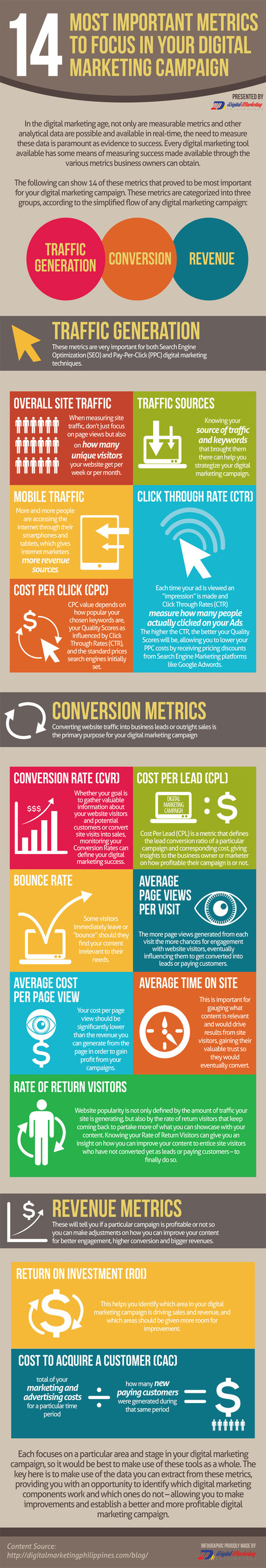14 Most Important Metrics To Focus In Your Digital Marketing Campaign (Infographic) | Communiquer sur le Web | Scoop.it