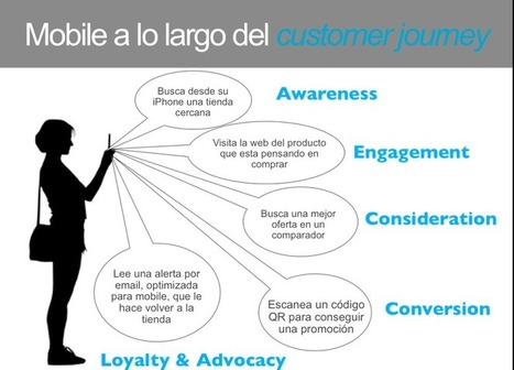 Claves para entender el marketing móvil | Estrategias de marketing | Scoop.it